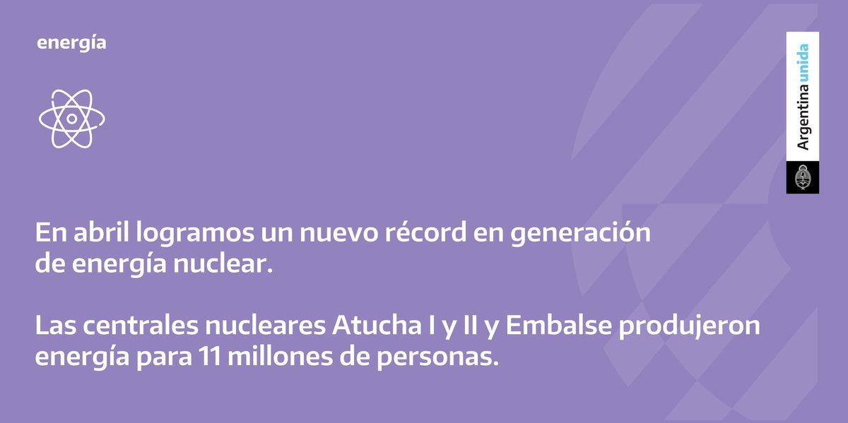 Las Centrales Nucleares lograron un nuevo récord de generación de energía nuclear, entregando 975.363 MWh netos a la red. Seguimos generando energía limpia y segura para millones de argentinos ⚛️👏🇦🇷 https://t.co/8QoflzE5QI