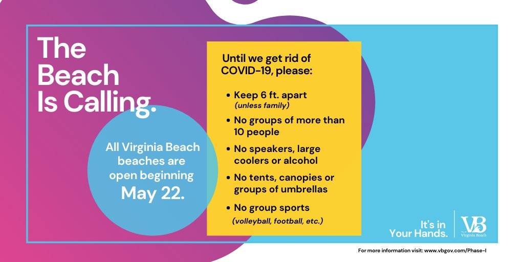 WERE OPEN!! Beach days are back!!! All Virginia Beach beaches (Bay beaches, North End, Resort Area and Sandbridge) are open starting TODAY, May 22. Safety restrictions are in effect, so please make sure you follow the rules. 🌊🏖☀️😎🙌 Details: vbgov.com/phase-I