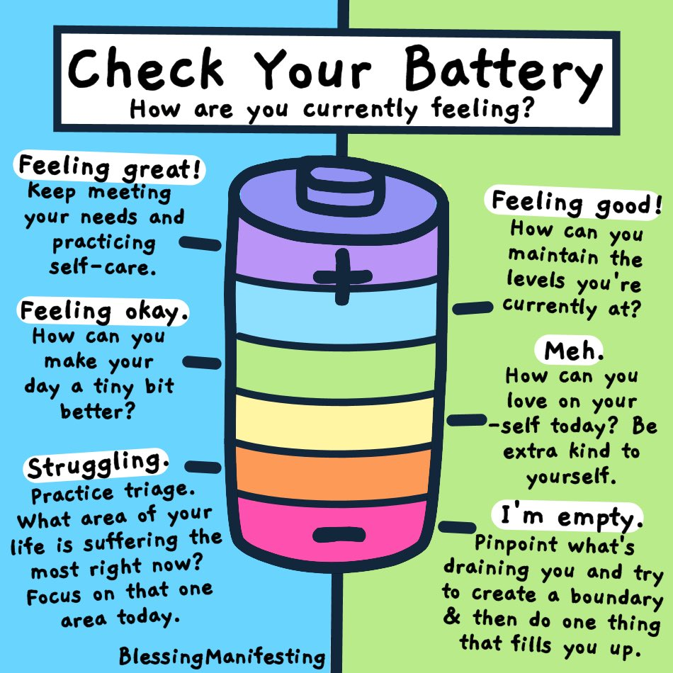 It's #MentalHealthAwareness week, During my week of leave I'm going to continue focusing on some self care and charging my batteries. PJ mornings, picnics in the garden, family fun and 3 year old birthday celebrations await helping me go from Meh to Feeling Great