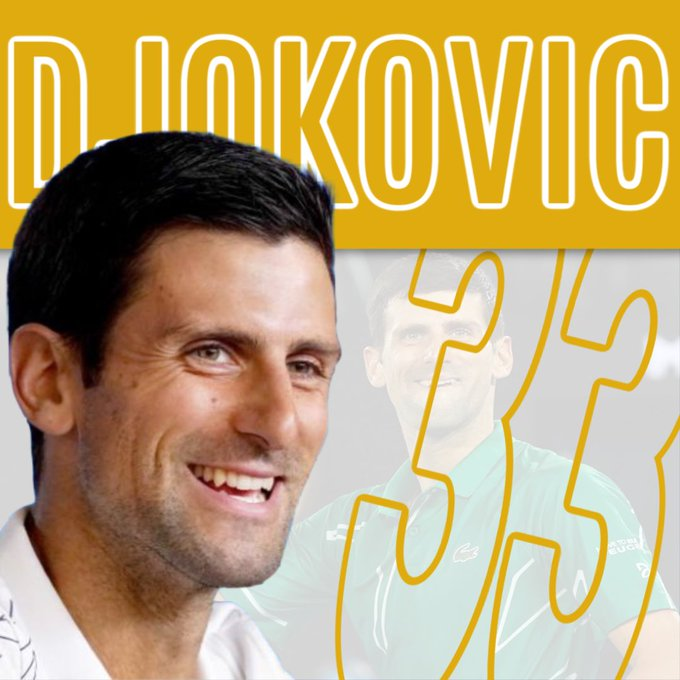 Wishing a happy 33rd birthday to the legendary, Novak Djokovic!