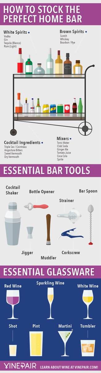 #HowTo create your own #athome #bar with all the essentials pic.twitter.com/YGGtK1pxk9