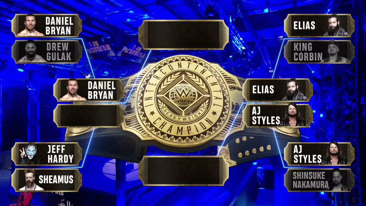 Here's where things stand...  #ICTitle #SmackDown <br>http://pic.twitter.com/l2zLCHeR8S