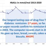 Image for the Tweet beginning: How long can drug free