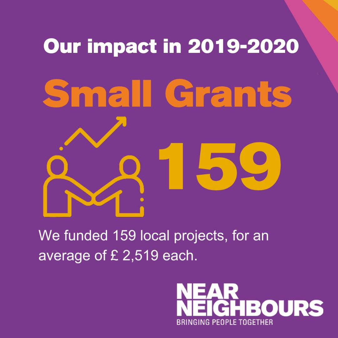 Our Small Grants Scheme disbursed £400.600 to 159 local projects last year, supporting social #cohesion and #community #integration. More figures about our work here - https://t.co/llW340b5dQ https://t.co/IjbxQvAi97
