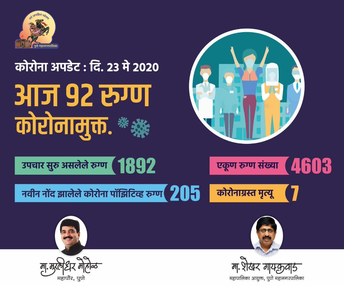 #Pune Cases... pic.twitter.com/9thEgkZUo5