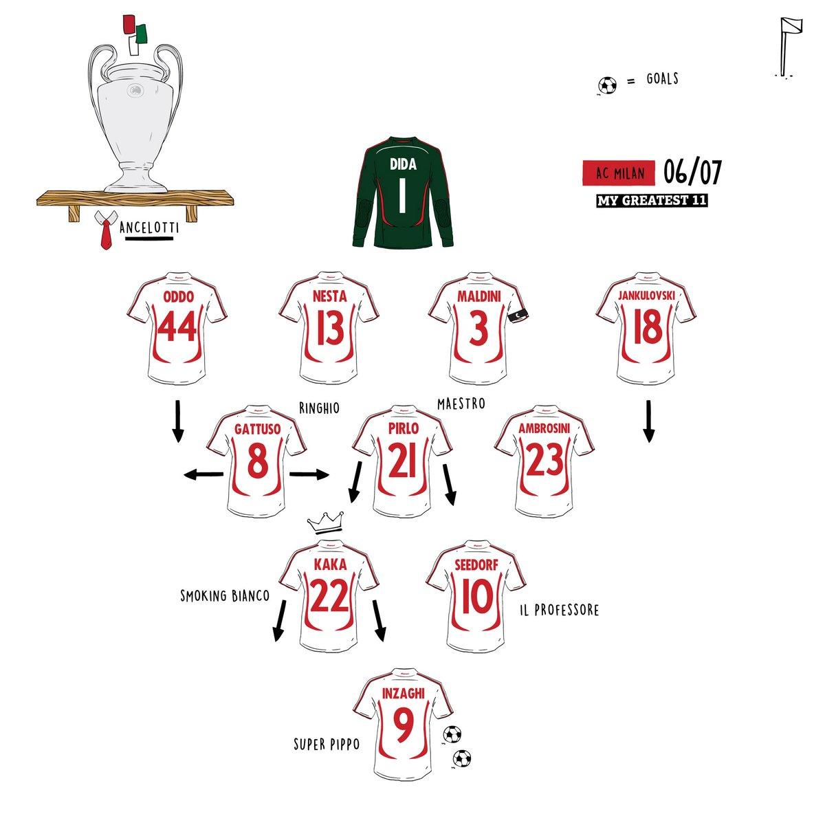 23/05/07 - UCL Final  AC Milan 2-1 Liverpool https://t.co/95ed5QOm5f