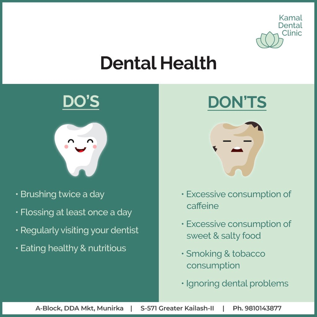 Follow simple steps to ensure that you have good oral health at all times.  Visit us at https://bit.ly/35anPMM   For any emergency contact us at 9810143877  #kamaldentalclinic #dental #dentalhygienist #teethcleaning #dentaltips #healthyteeth #oralheathpic.twitter.com/OXL6O3rS5H
