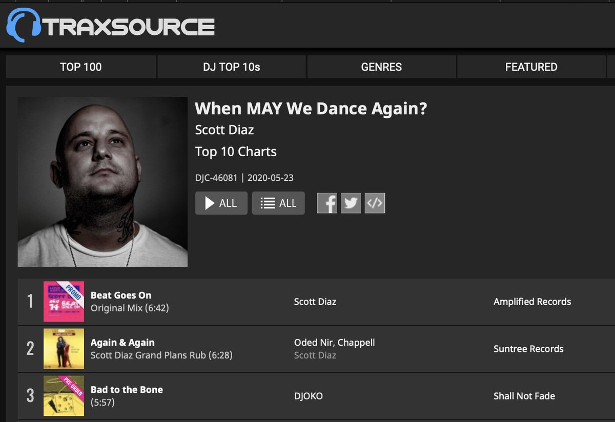 New chart for @Traxsource!  Includes my new track on @thisisloveamp and my recent remix for @odednir, plus other jams from:  @wkDJoko @MattJamLamont  @sebbjjunior  @daveandsammusic  @Saisonmusic  @Michelleweeks  + more!  https://www.traxsource.com/title/1359237/When-MAY-We-Dance-Again…pic.twitter.com/d2pxXae8av