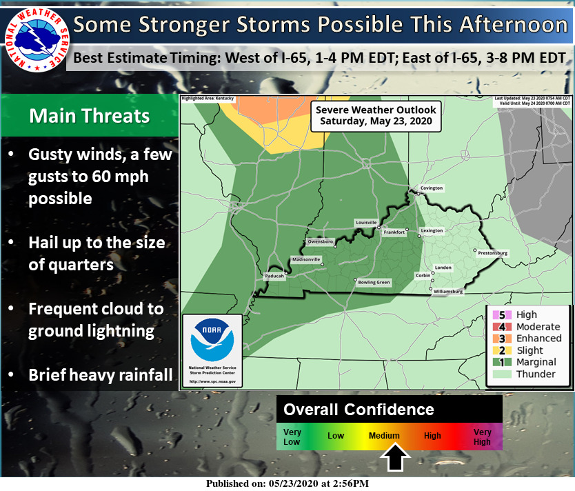 Some stronger storms are possible across the region this afternoon. #lmkwx #inwx #kywx https://t.co/WdKD0u2Hfy