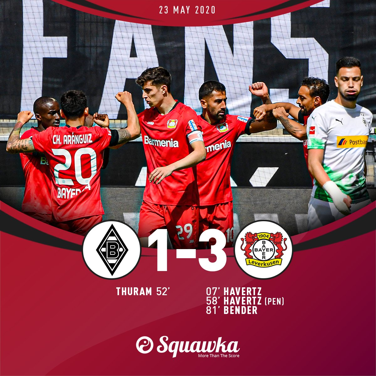 ↑ Bayer Leverkusen ↓ Borussia Mönchengladbach ↓ RB Leipzig Petr Boszs side move up to third in the Bundesliga thanks to another superb display from Kai Havertz and co.