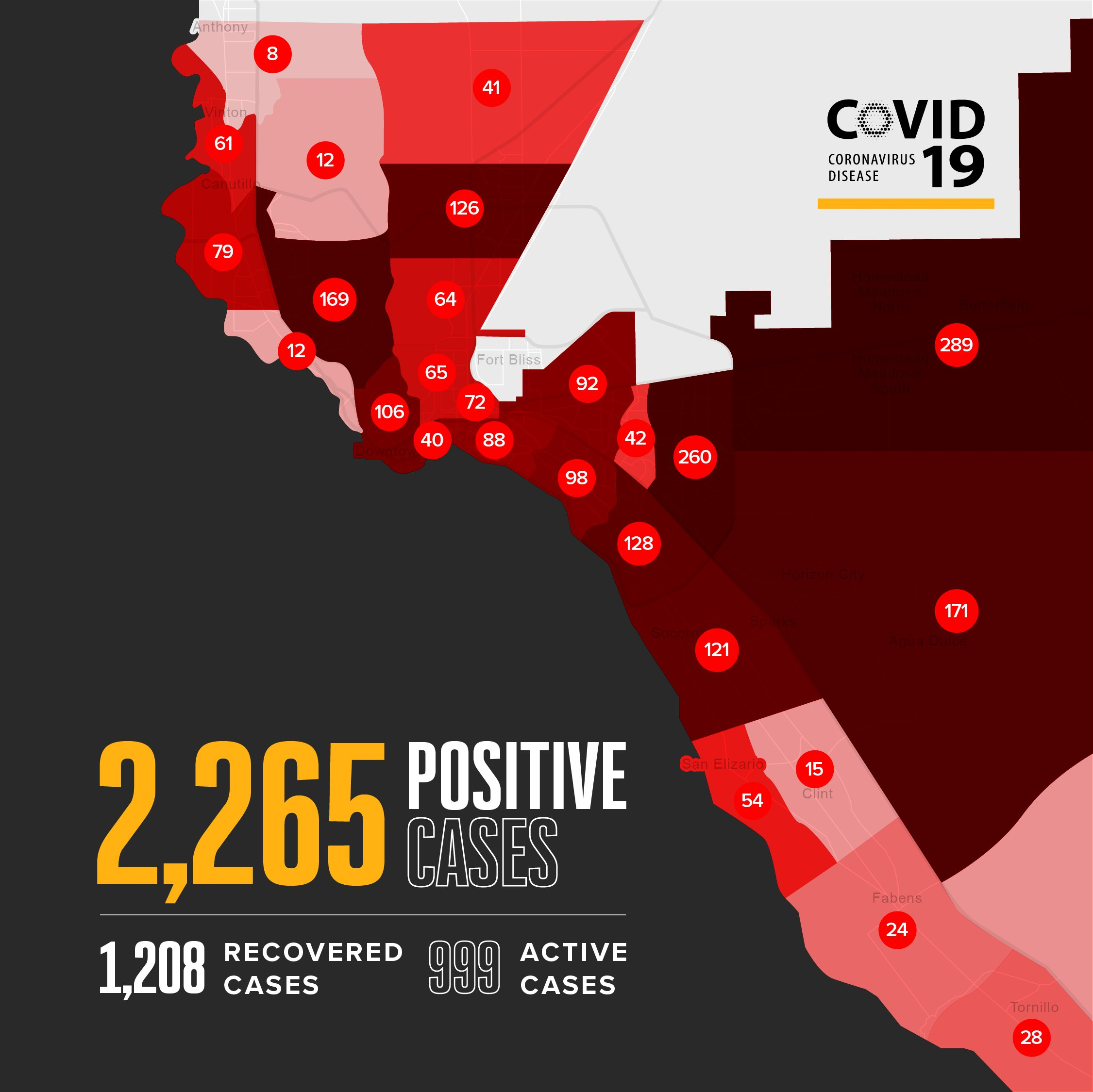The map above shows the amount of positive COVID-19 cases by ZIP codes and the number of cases in parenthesis: 79821 (8), 79835 (61), 79836 (15), 79838 (24), 79849 (54), 79853 (28), 79901 (40), 79902 (106), 79903 (72), 79904 (64), 79905 (88), 79907 (128), 79911 (12), 79912 (169), 79915 (98), 79922 (12), 79924 (126), 79925 (92), 79927 (121), 79928 (171), 79930 (65), 79932 (79), 79934 (41), 79935 (42), 79936 (260), 79938 (289)