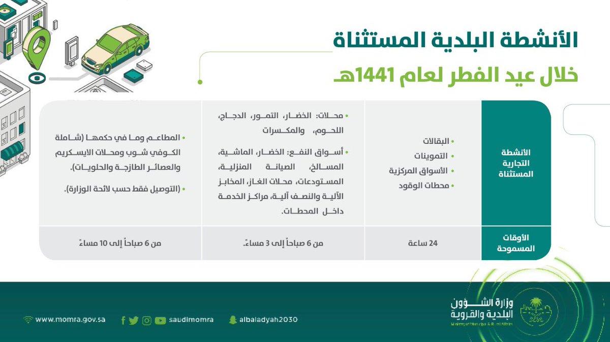 وزارة الشؤون البلدية والقروية On Twitter انفوجرافيك من الـ ٦
