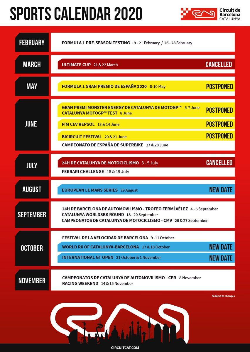 Updating Circuit de Barcelona-Catalunya Spots Calendar 2020. https://t.co/MCOMCE50tR