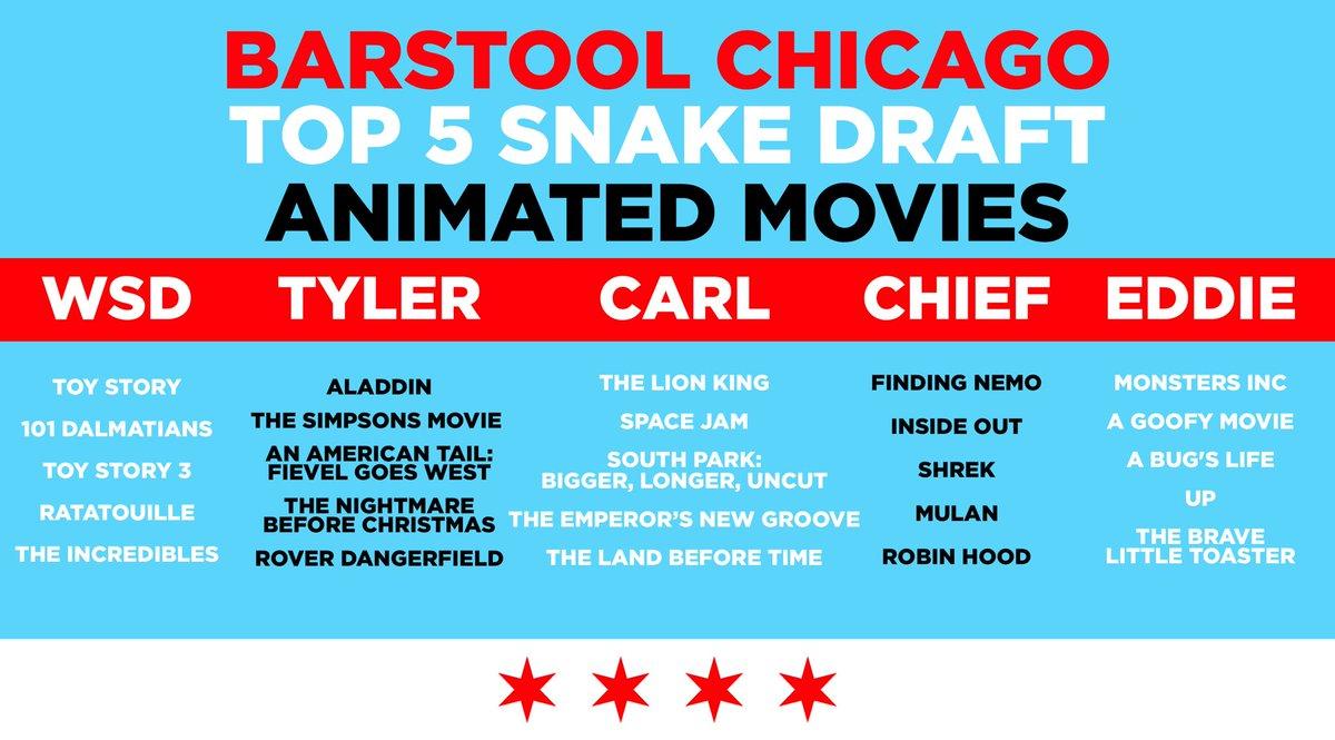 Animated Movie Draft w/ @TylerIAm Drop your thots @DogWalkBarstool And listen here - apple.co/chicagodogwalk