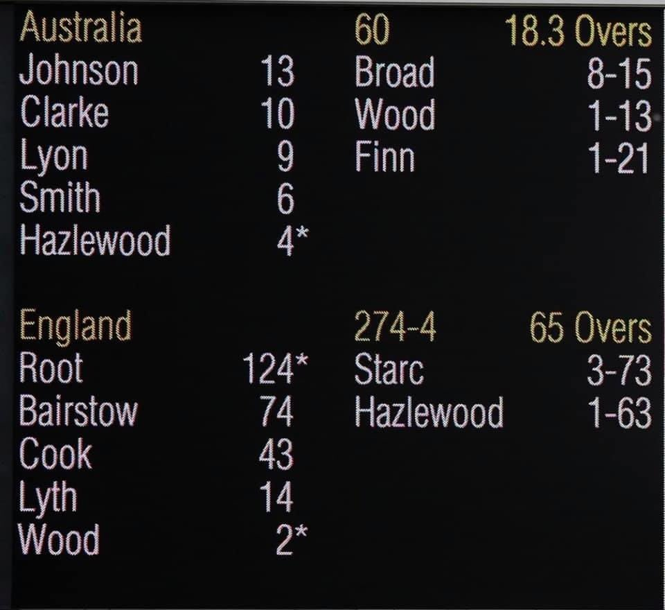 Not a bad Day 1 #cricket #engvaus #theashes<br>http://pic.twitter.com/GOmMBe1qgv