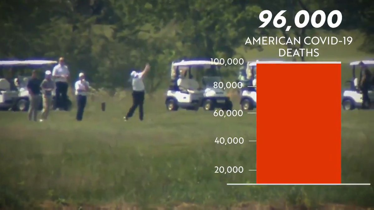 Nearly 100,000 lives have been lost, and tens of millions are out of work. Meanwhile, the president spent his day golfing.