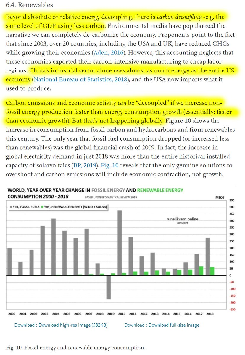 """44/60 6.4. Renewables""""Carbon emissions and economic activity can be """"decoupled"""" if we increase non-fossil energy production faster than energy consumption growth (essentially: faster than economic growth). But that's not happening globally."""""""