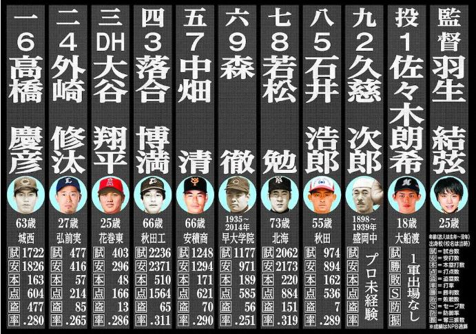 YuzuNews dal 21 al 31 maggio