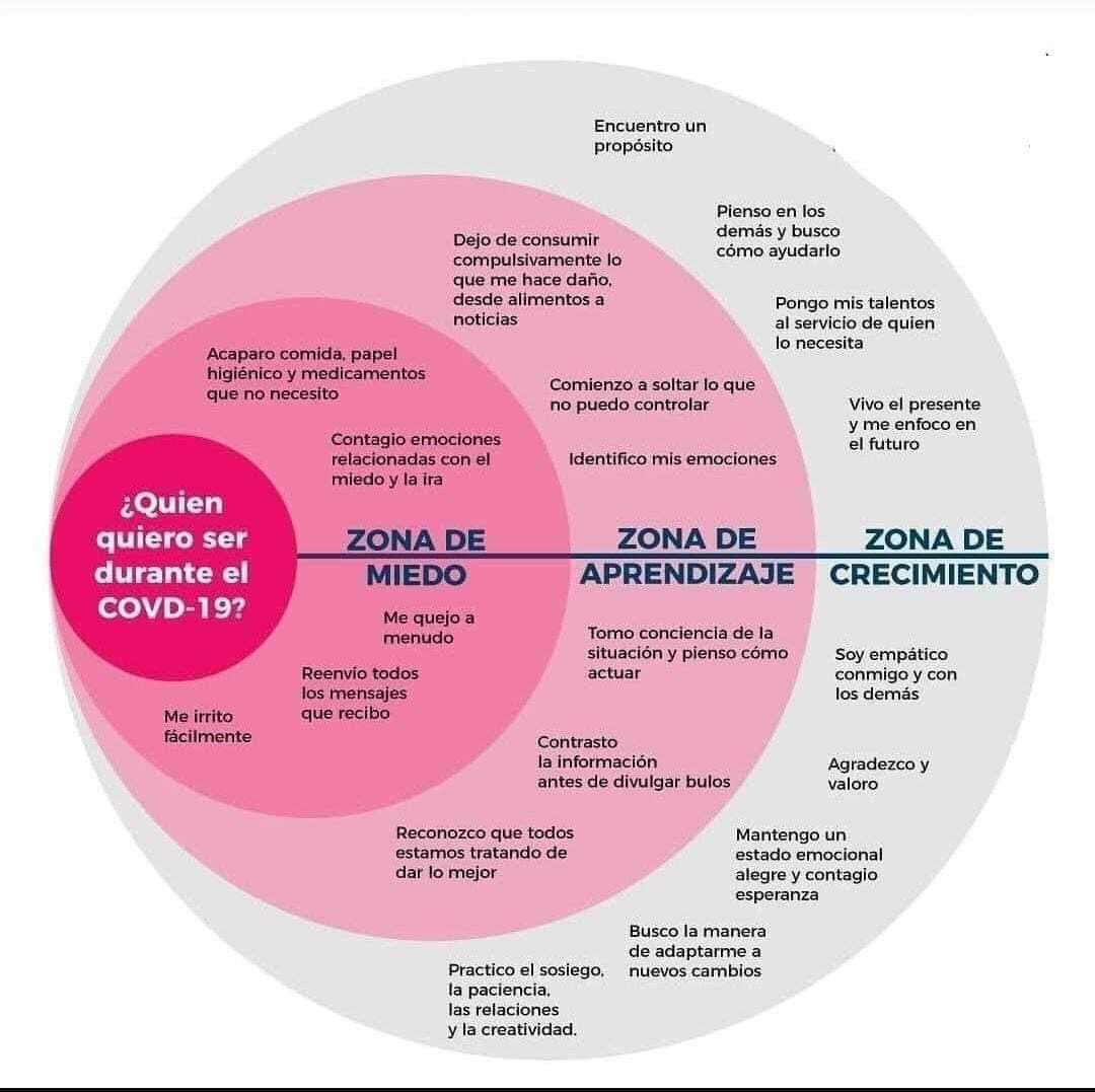 Y tu..... En que círculo ⭕️ estás? https://t.co/iwnytXsALV