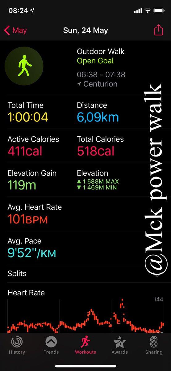 Power walk     vs         Speedy training   #lifestyle            #FetchYourBody2020  #SundayMotivationpic.twitter.com/zVK4lyDLpJ