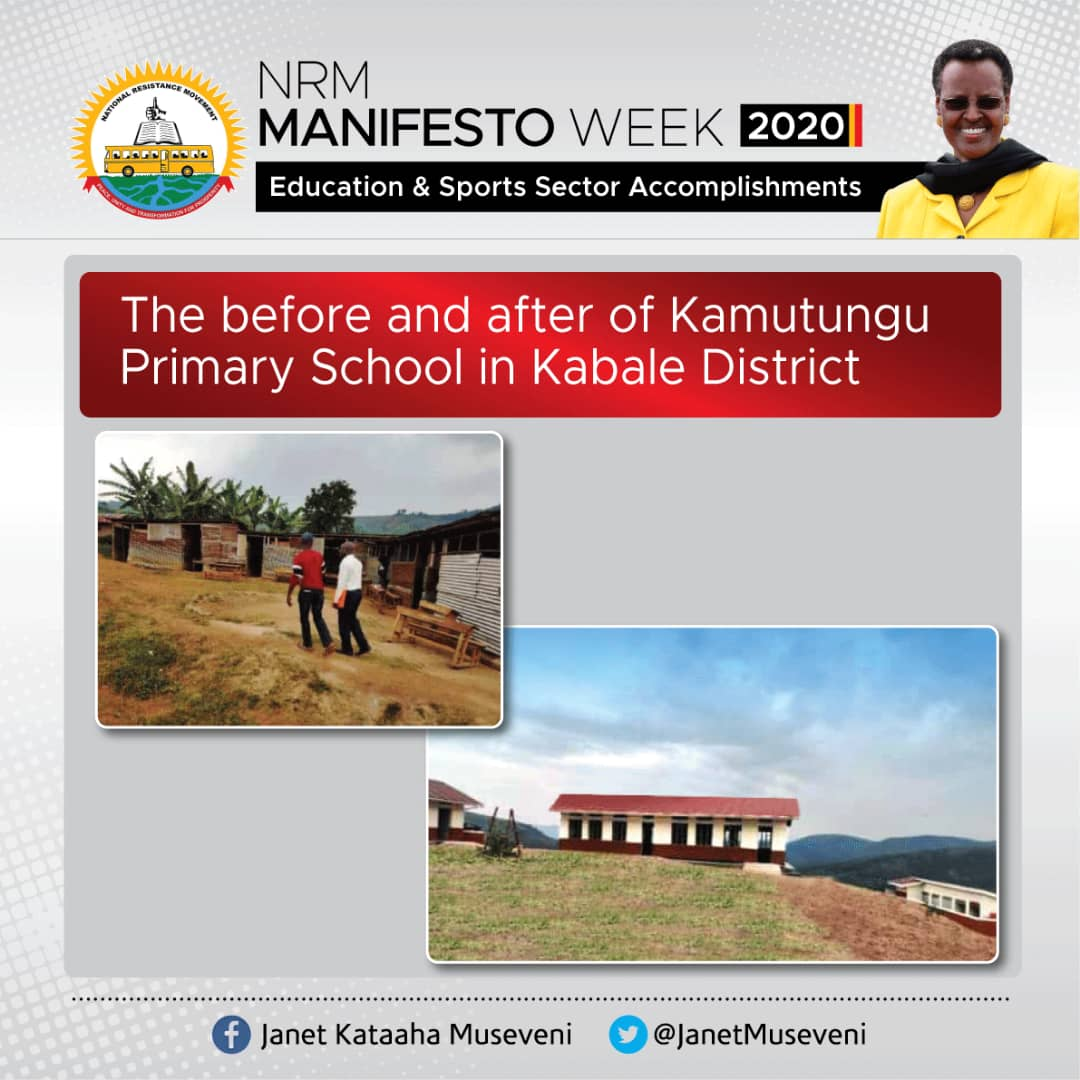 145 primary schools with less than 03 permanent classrooms have been expanded to provide an additional 929 classrooms.