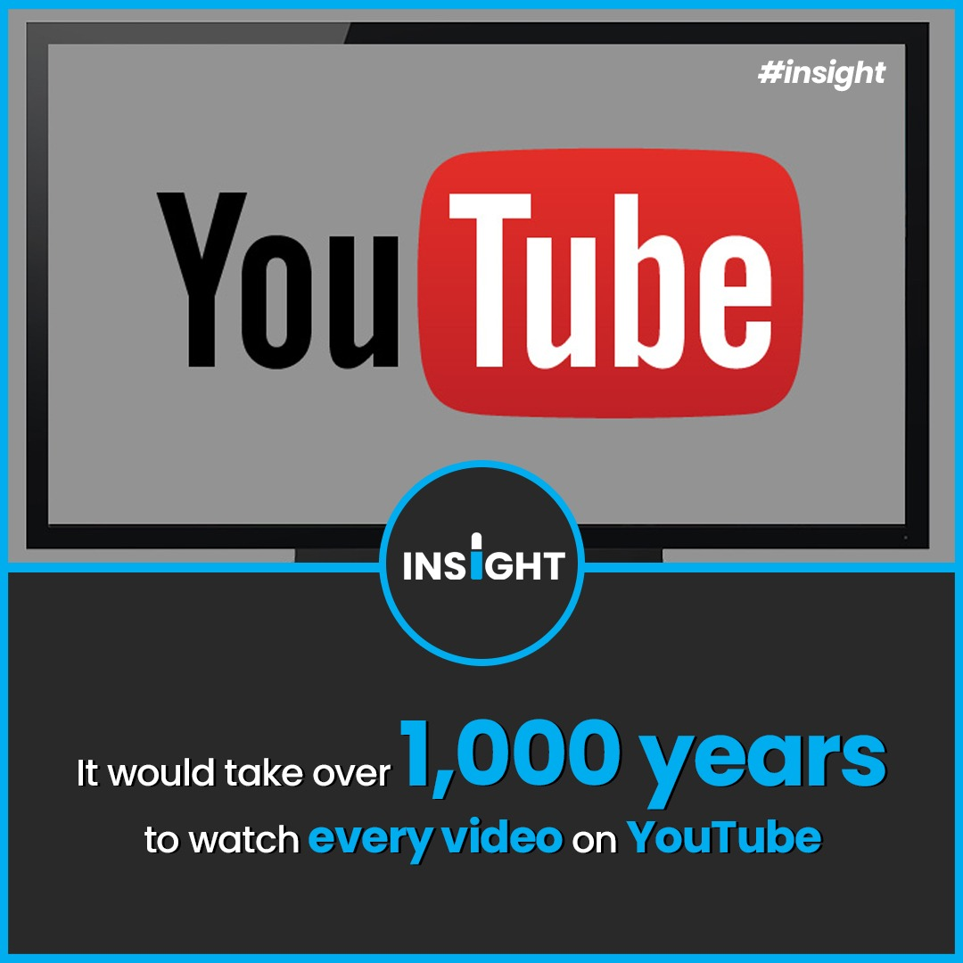 Did you know? How long would it take to watch all the videos on YouTube?  #Insight #youtube #factoftheday  #didyouknowfacts #factsonly #news  #factss  #allfacts #coolfacts  #factsonfacts #worldfacts #explorepage #explore  #realfacts #doyouknow #trending  #instadaily #inspirationpic.twitter.com/fgqAUsdqBh