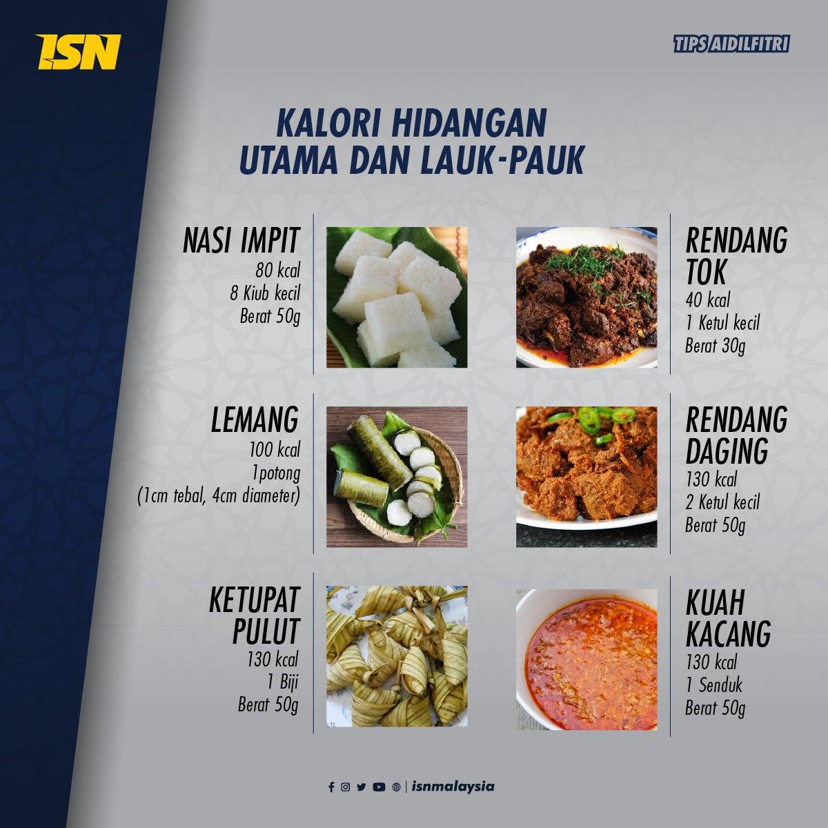 Institut Sukan Negara على تويتر Ketupat Lemang Rendang Berapa Agaknya Nilai Kalori Setiap Hidangan Harirayaaidilfitri Teamisn Https T Co Cyw84owjqj تويتر