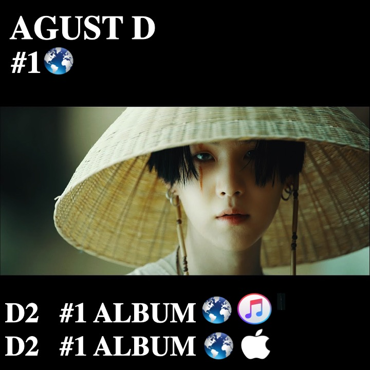 #BTS's #Suga reigns atop the world with a Triple Global Crown, at #1 on the Global Digital Artist Rank and at #1 with his new album 'D2' on both the Worldwide iTunes Album Chart and the #Worldwide Apple Music Album Chart! @BTS_twt https://www.facebook.com/worldmusicawards/posts/2996971830383910 …pic.twitter.com/JEvBsG6AFW