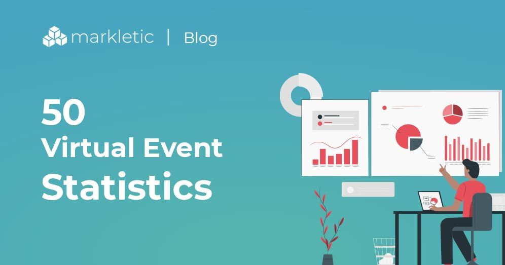 New Research: 50 suprising virtual #event statistics. Press like if you host virtual events at your company. #b2b #marketing https://buff.ly/2yxgATi pic.twitter.com/ZtvIYaTDCS