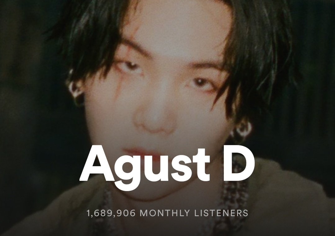 Agust D Monthly Listeners   1,689,906 (+264,749)  #SUGA #BTS @BTS_twtpic.twitter.com/yQaMsaqfU4