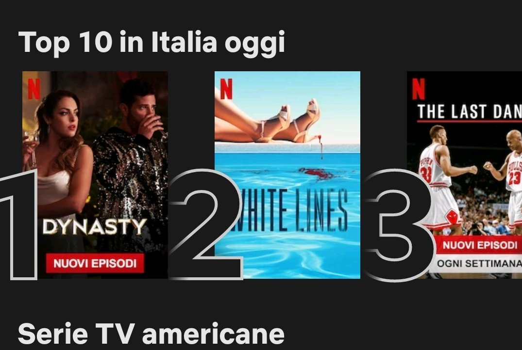 Dynasty is in the top 10 of the most popular on netflix in Italy, Germany, Ecuador, and Brazil, ranking # 1 # 2 # 6 #8  congratulations!  #DynastyOnNetflix<br>http://pic.twitter.com/y9JxDDCTQU