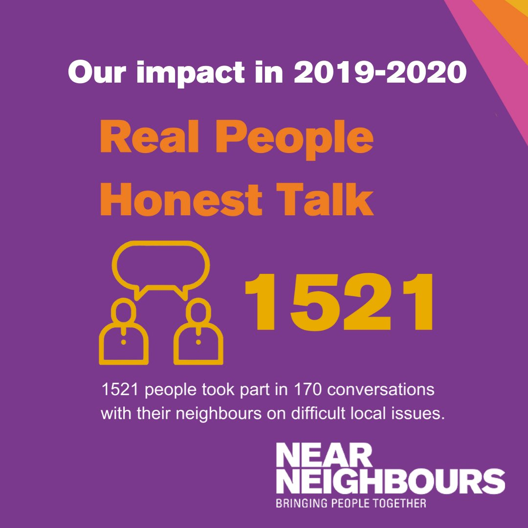 With our Real People Honest Talk programme we organised 170 Small Conversations and 13 Big Conversations helping local residents to talk openly and honestly about issues that matter to them. More figures about our work here - https://t.co/llW340b5dQ https://t.co/57UBJ98VV2