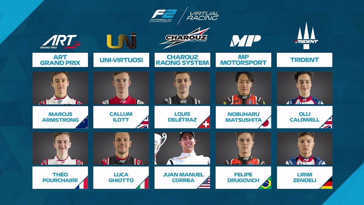 Who are you supporting? 🤔  Join the virtual action >> https://t.co/xMm5O3MqOi  #F2 #RaceAtHome https://t.co/8ohZgCPO3s