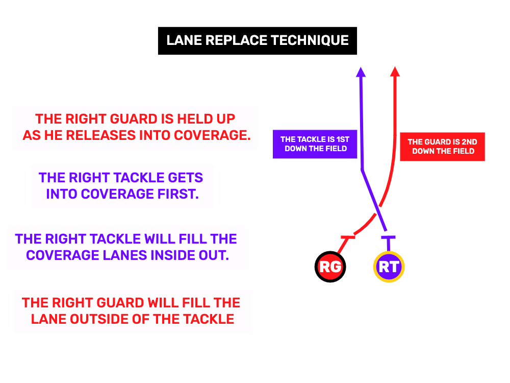 We have talked to 2 #highschoolfootball coaches today working on ball  just in case you question what it takes to be good... http://blog.firstdownplaybook.com/special-teams-clinic-2-outline…  #collegefootball #youthfootball #FootBallPlays #FootBallPlayBook #SpecialTeams #FootBallClinicpic.twitter.com/mUK1qRJCD4