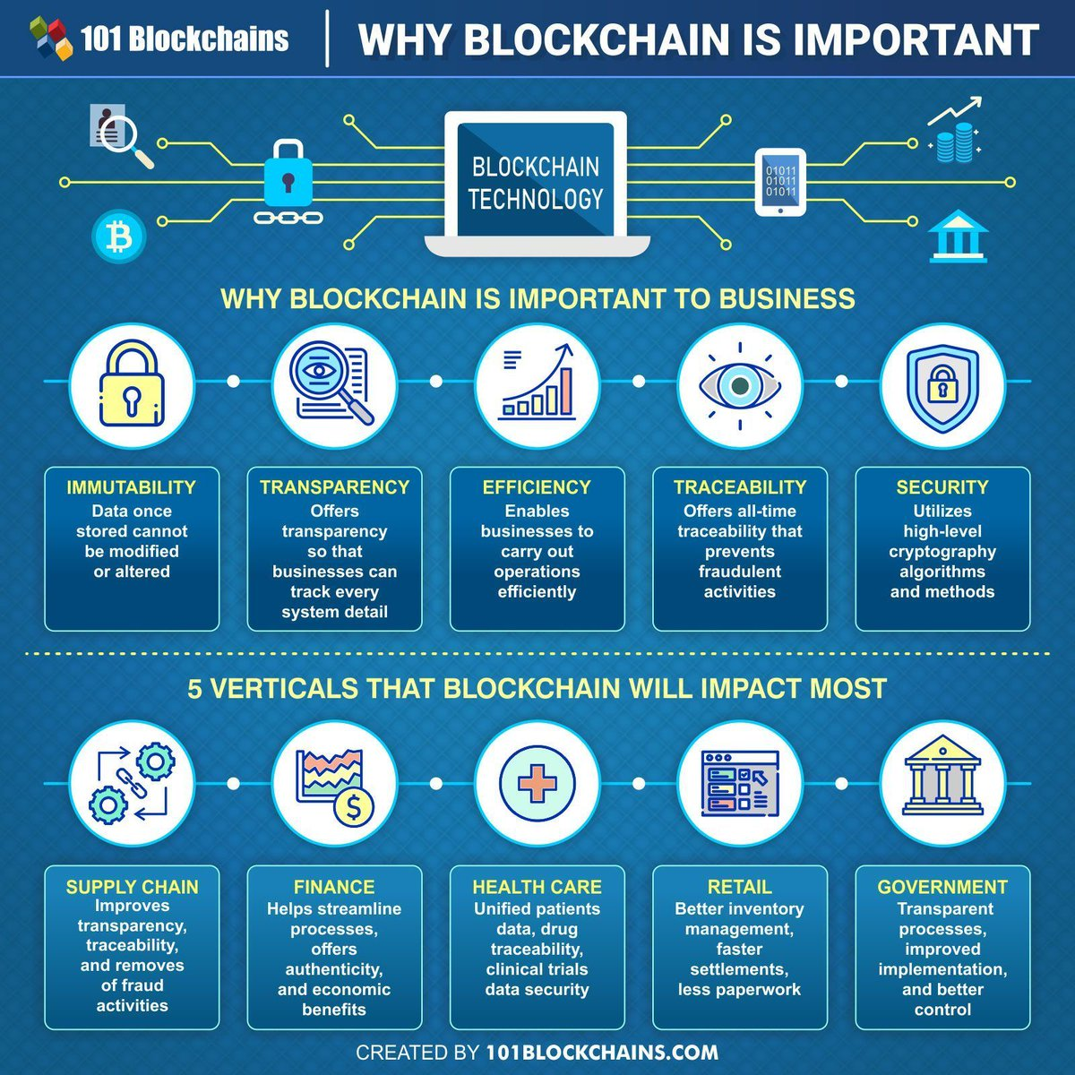 5 reasons #Blockchain can be important to the #Enterprise >>> @101Blockchains via @MikeQuindazzi >>> #FinTech #Payments #Smartcontracts #FinServ >>> #Infographics >>> https://t.co/QQOBf8LcWe https://t.co/YqAJfEaa1S