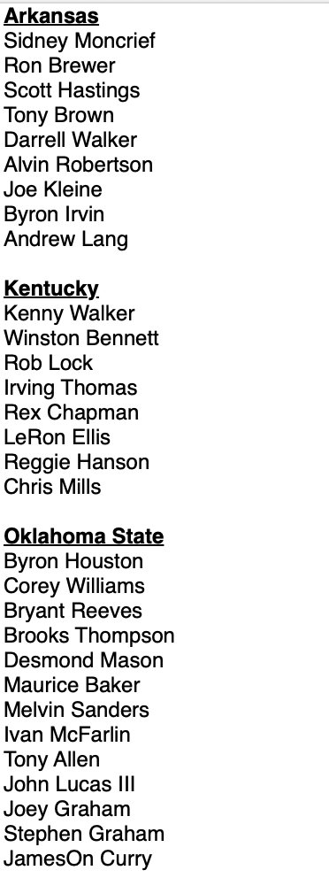 The list of NBA players coached by the late HOFer Eddie Sutton <br>http://pic.twitter.com/x2VljThv9c
