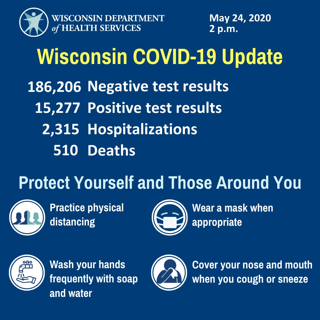 Updated #COVID19_WI numbers. Get all the information you need: dhs.wisconsin.gov/covid-19/index…