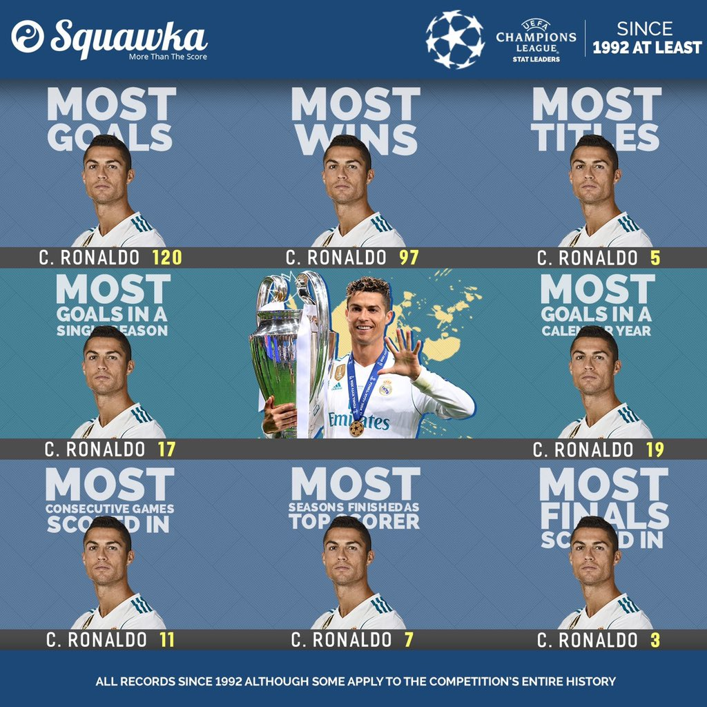 Daily reminder that Cristiano Ronaldo is the  <br>http://pic.twitter.com/SXu1XSfJVC