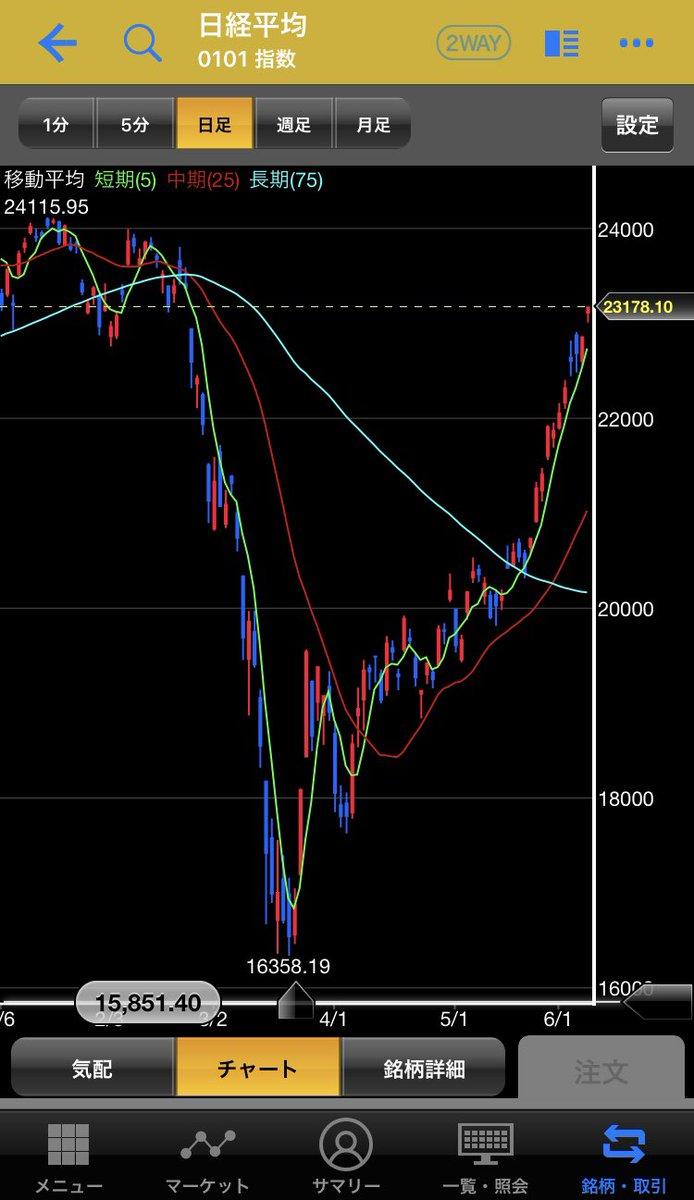 コロプラ 株価 急落