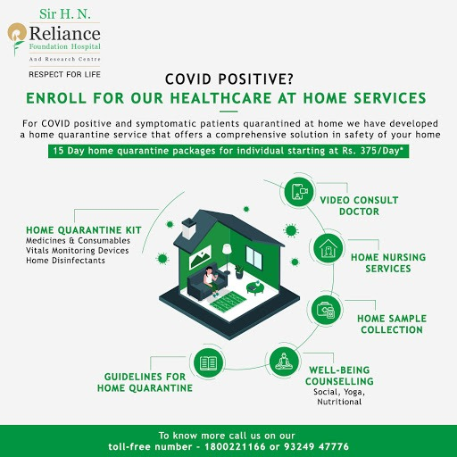 Reliance Industries' Sir H.N Reliance Foundation Hospital in Mumbai is providing 'home quarantine packages' for COVID-19 positive and symptomatic pati