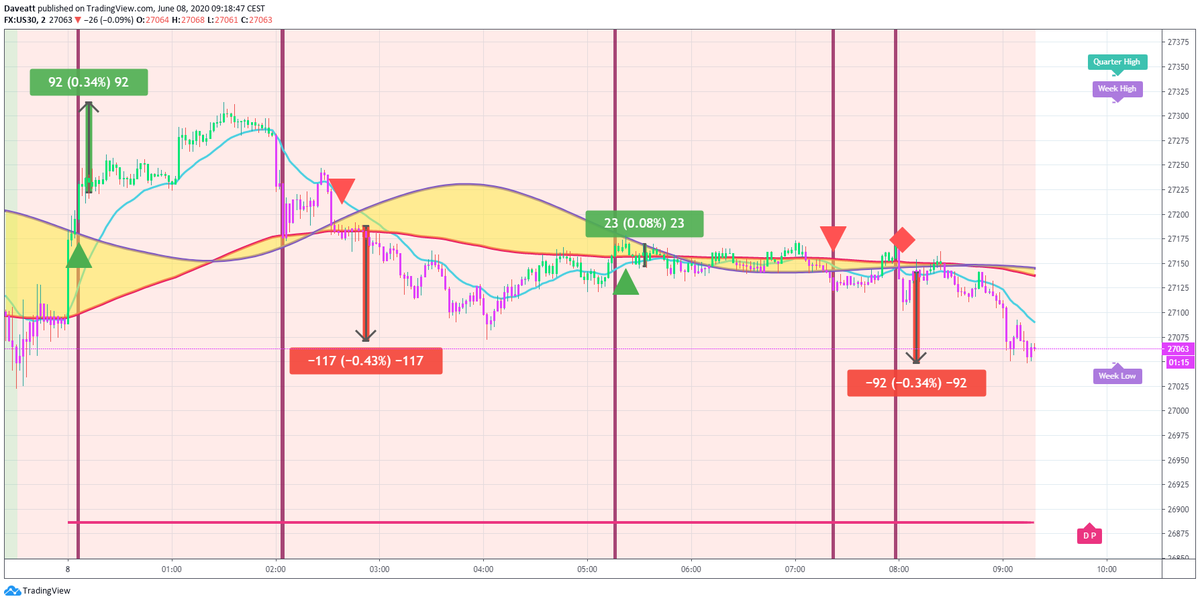 TradingView trade BTI Algorithm power  on indices