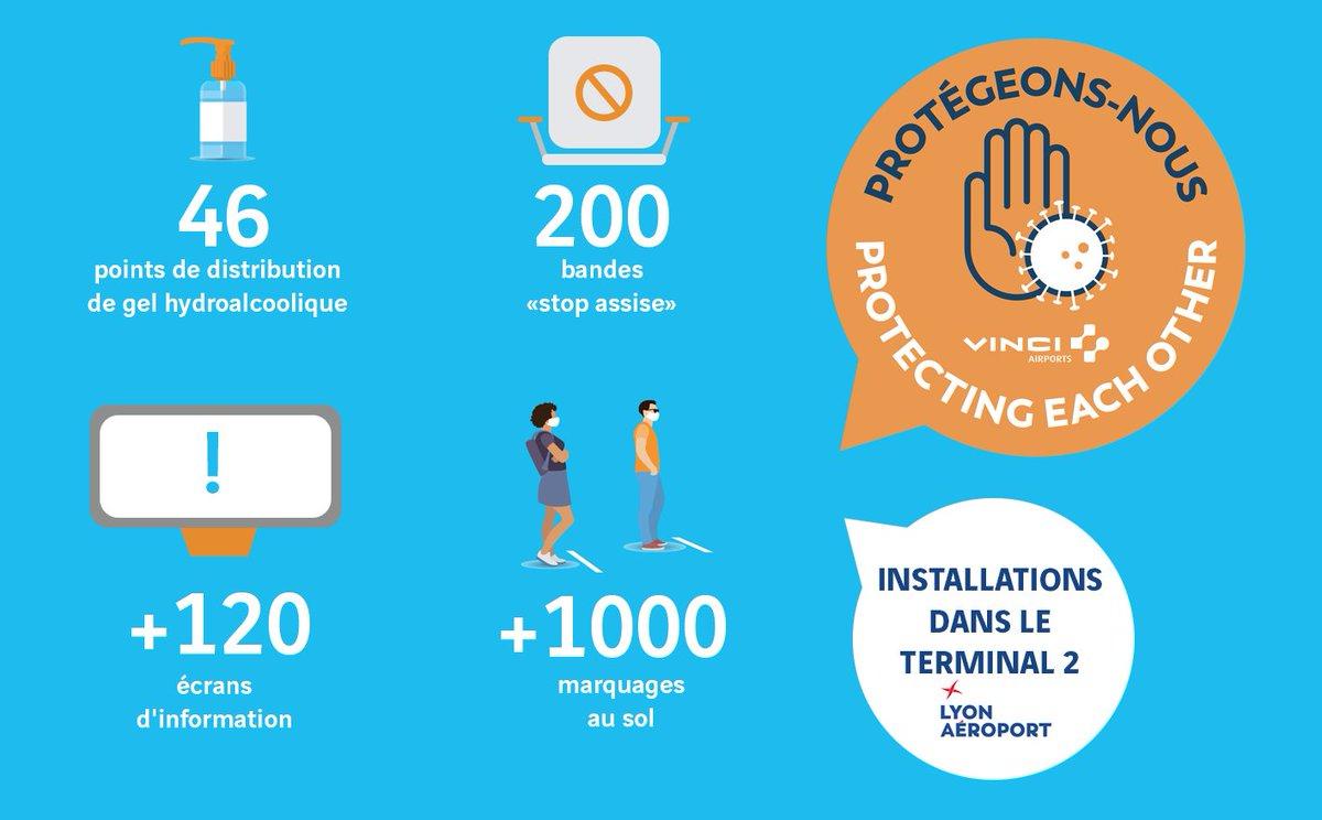 [#ConferenceDePresse] Les vols à #LyonAeroport reprennent dans le strict respect des mesures sanitaires, avec un parcours en toute sécurité jusqu'à l'avion. Distribution gratuite de 5000 kits de protection. #protegeonsnous #VINCIAirports  + d'info: https://t.co/nKwDVjjGsm https://t.co/qRvB9sietS