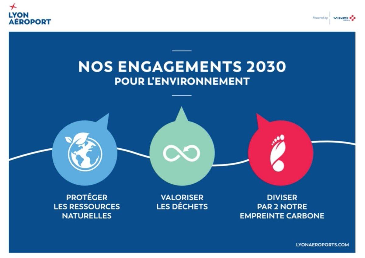 [#ConferenceDePresse] #LyonAeroport opère cette reprise de manière responsable en poursuivant sa démarche environnementale ambitieuse, sous l'impulsion de @VINCIAirportsFR avec l'objectif d'atteindre le 0 émission nette de CO2 à l'horizon 2030. + d'info: https://t.co/2a7cywn2Zh https://t.co/AFnS7nxswb