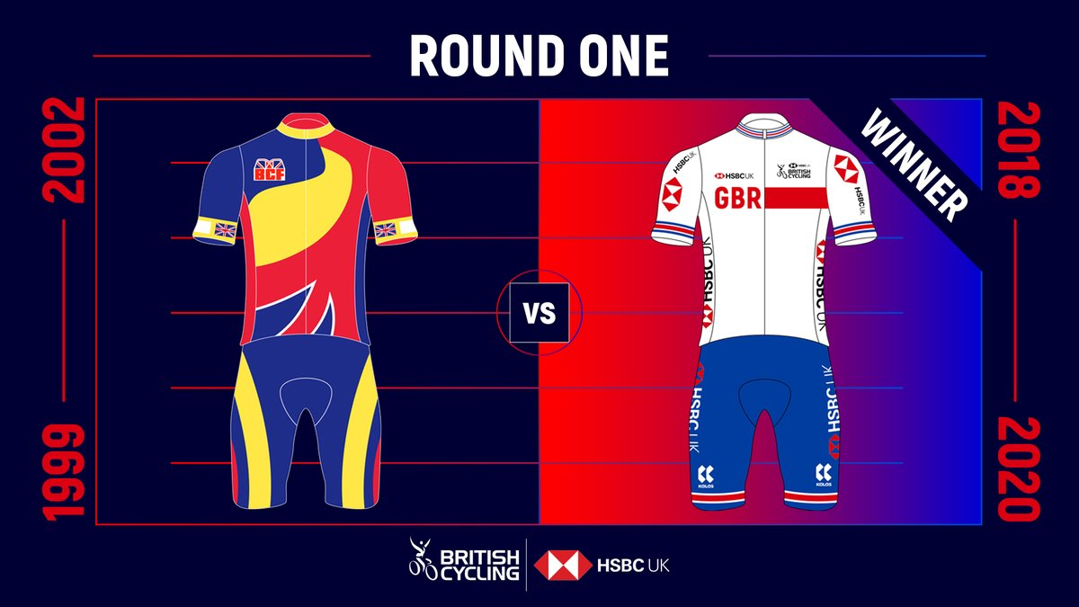 The current Great Britain Cycling Team kit advances to round two! 🏆 https://t.co/6j1Rimf6Hm