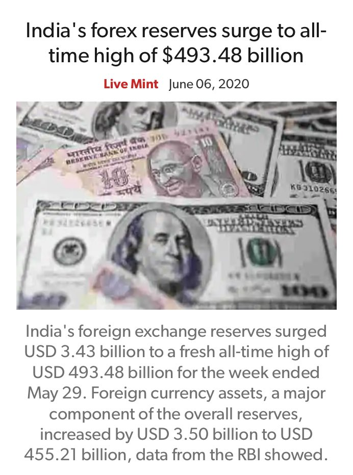India's forex reserves surge to all-time high of $493.48 billion  https://www.livemint.com/market/commodities/india-s-forex-reserves-surge-to-all-time-high-of-493-48-billion-11591382575512.html… @narendramodi @PMOIndia @nsitharaman @nsitharamanoffc @ianuragthakurpic.twitter.com/mSQibp3tzy
