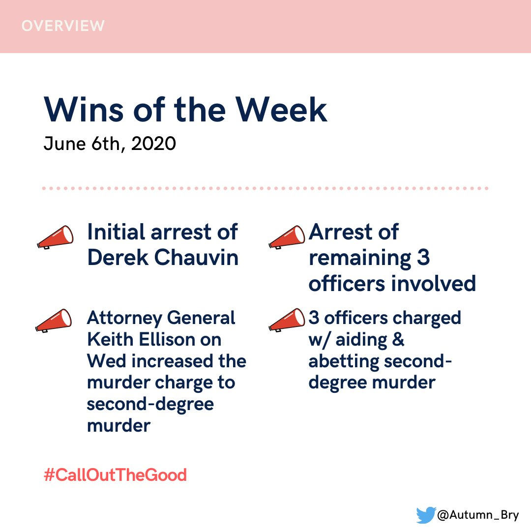 "Here's how your voice is making a difference! Below are some of our favorite ""wins of the week"" for how this moment is becoming a movement. #calloutthegood and tell us what progress you've seen in your own conversations, education, or community response!  -A&B https://t.co/cb6edmlA5u"