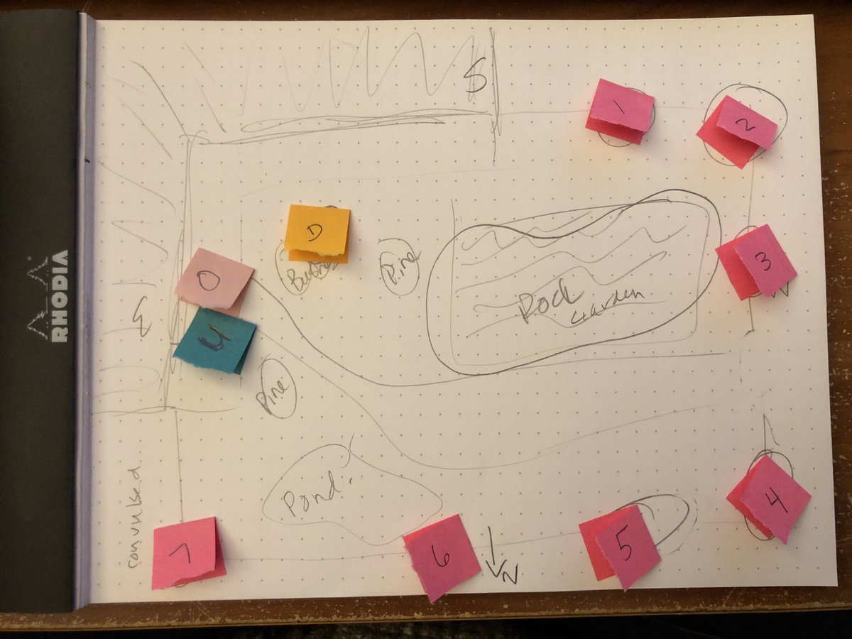 Carnage after the #battle. Map and sticky notes helped much to visualize.  #Rise #liminalChronicles #writerslife https://t.co/k8NNw3SOvw