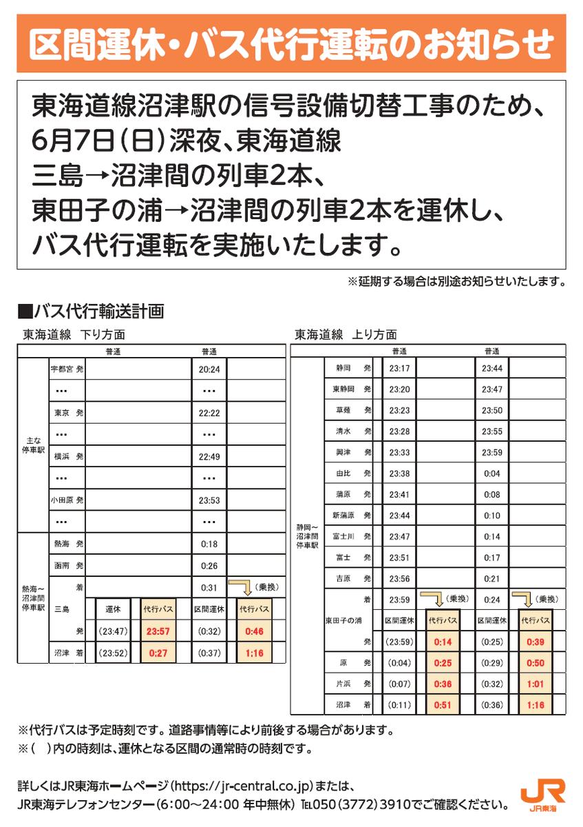 東海道 線 運行 情報