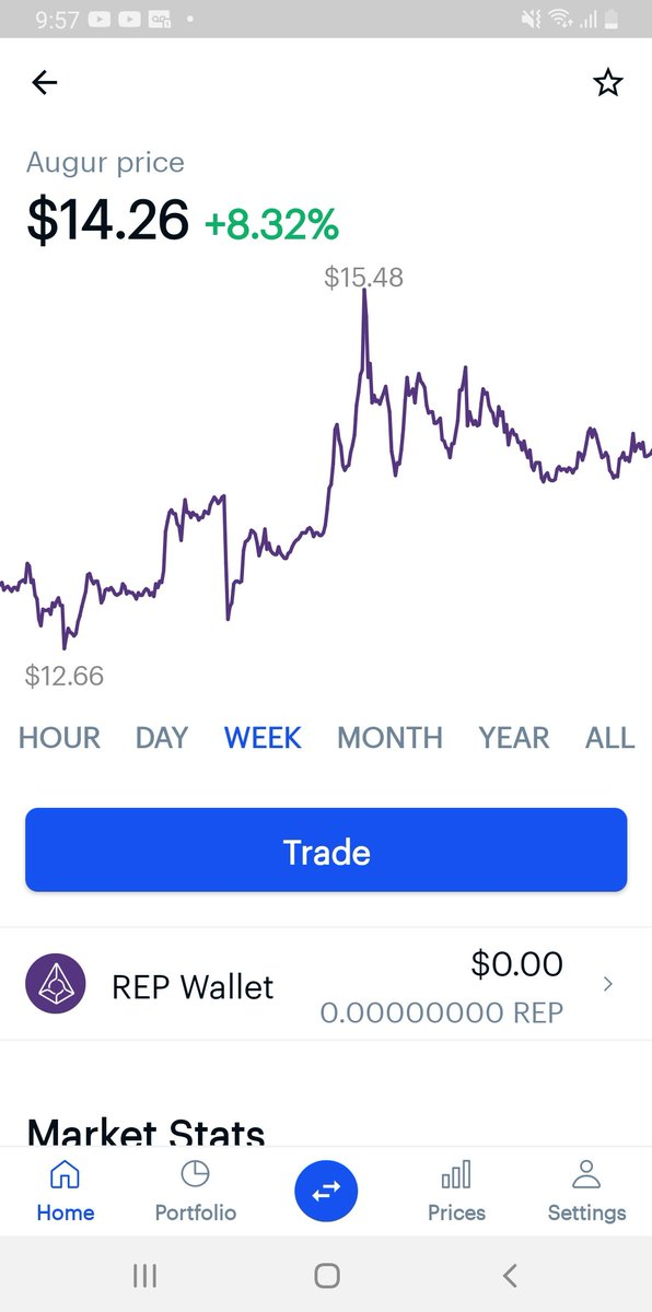 rep cryptocurrency price