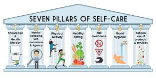 What Pillar of Self-care do you fall at?  @VickiG1086 3 of these pillars 2,3 and sometimes 4. #WeStNspic.twitter.com/dp9H6Ylz2n